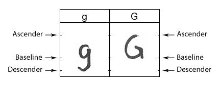 Plantilla-para-crear-tipo-de-letra
